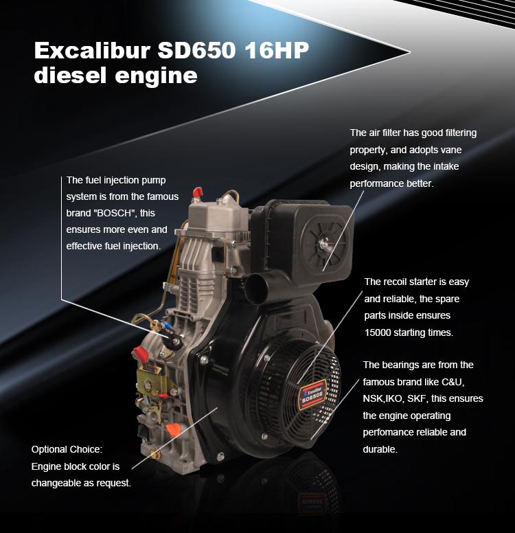DIESEL ENGINE 15HP (4)