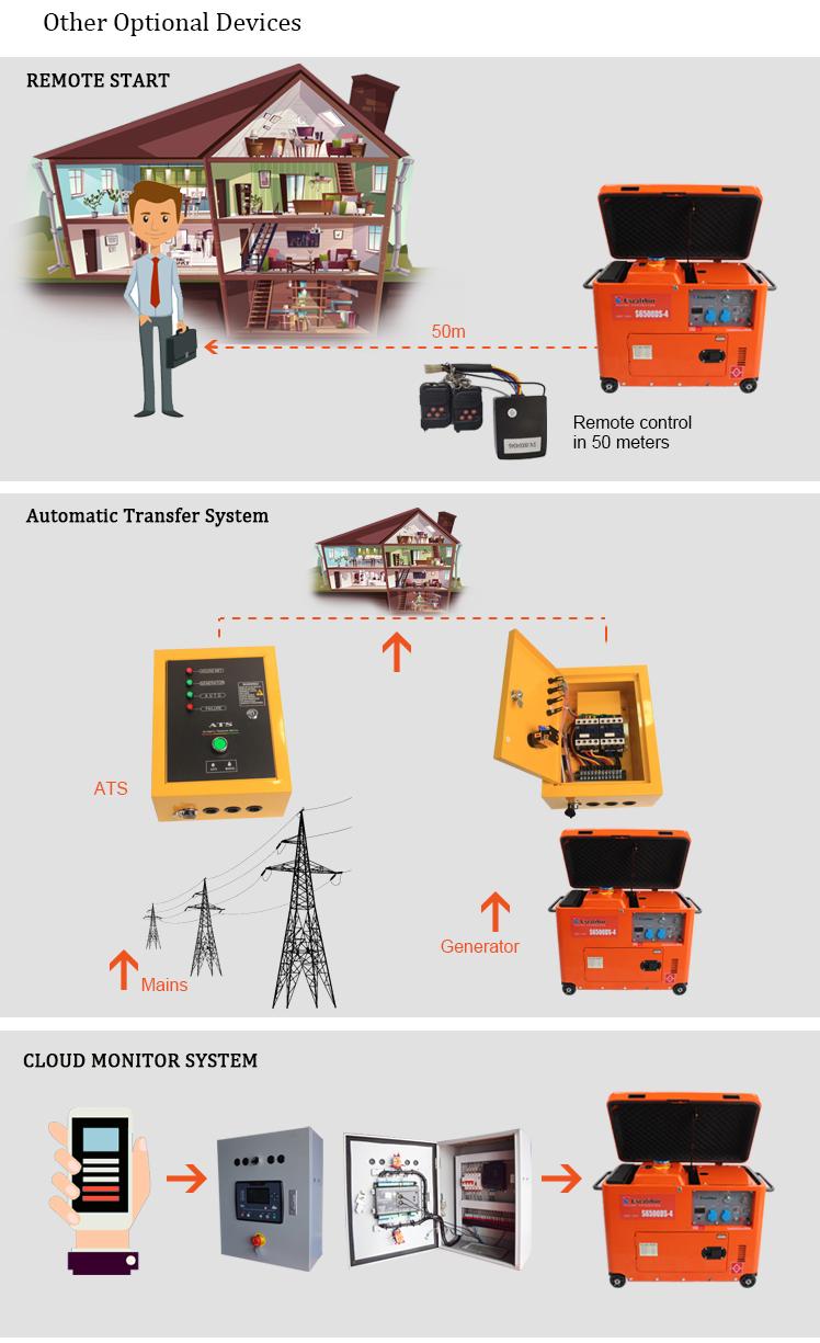 Diesel Generator -4 (9)